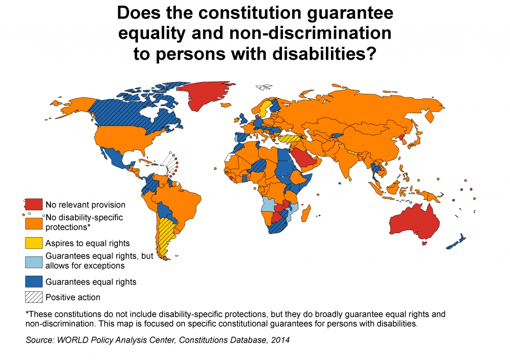 Putting Fundamental Rights Of Persons With Disabilities On
