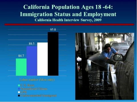 Continuing the Conversation-Undocumented and Uninsured:  Immigrants Under the Affordable Care Act