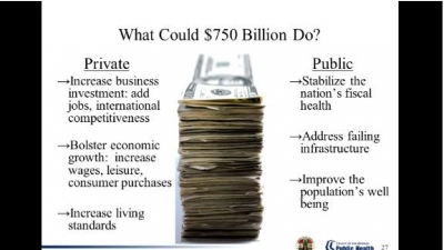 Slide of private vs public spending of $750 billion in healthcare