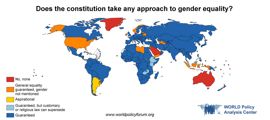 WORLD Gender Equality Map